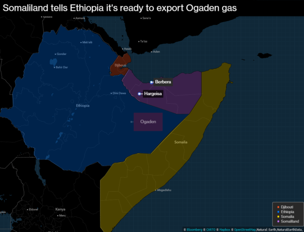 Somaliland proposes energy pipeline for Ethiopia
