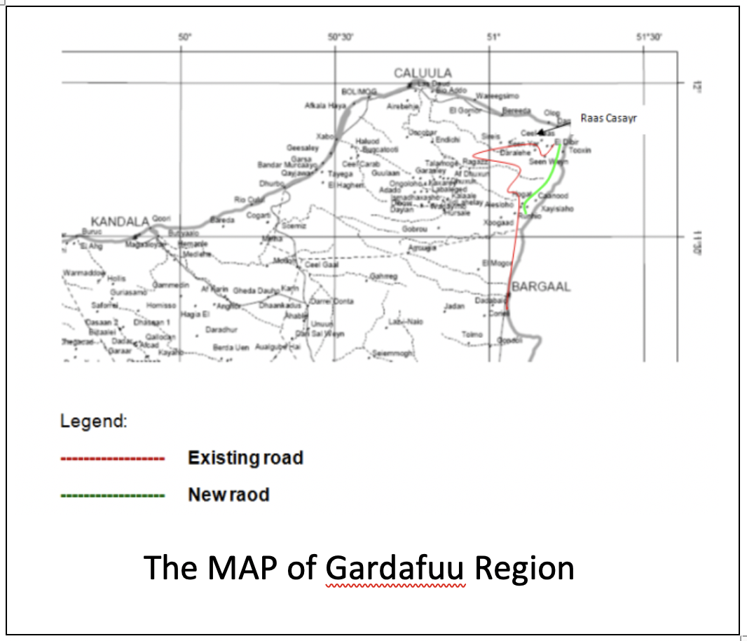 Civil protests in Gardafuu region of Puntland, Somalia